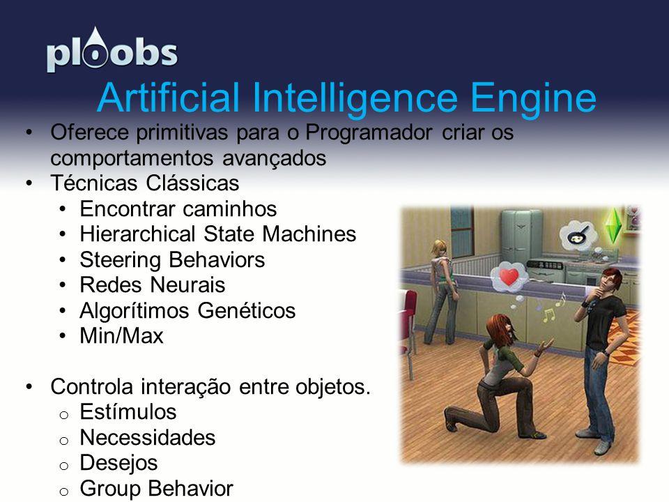 Page 12 Artificial Intelligence Engine Oferece primitivas para o Programador criar os comportamentos avançados Técnicas Clássicas Encontrar caminhos H