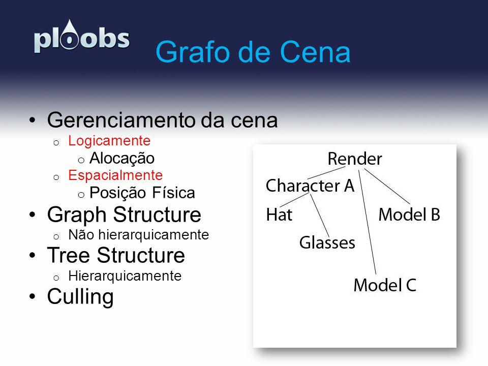 Page 14 Grafo de Cena Gerenciamento da cena o Logicamente o Alocação o Espacialmente o Posição Física Graph Structure o Não hierarquicamente Tree Stru