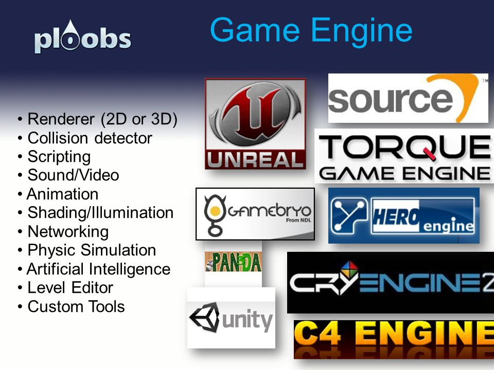 Page 2 Game Engine Renderer (2D or 3D) Collision detector Scripting Sound/Video Animation Shading/Illumination Networking Physic Simulation Artificial