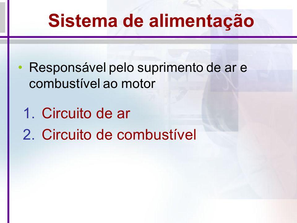 Fluxo de ar e combustível sistema de alimentação diesel turbinado com intercooler Pré-filtro Filtro primário Filtro secundário Turbina (Turbocharger) Turbina (Turbocharger) Resfriador (Intercooler) Resfriador (Intercooler) Coletor de admissão Cilindro do motor Tanque Copo de sedimentação Bomba alimentadora Filtro de combustível Bomba injetora Bico injetor Coletor de descarga Abafador AR Combustível Resíduos da combustão