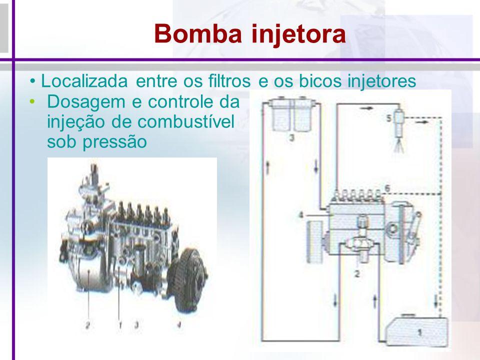 Bomba injetora Dosagem e controle da injeção de combustível sob pressão Localizada entre os filtros e os bicos injetores