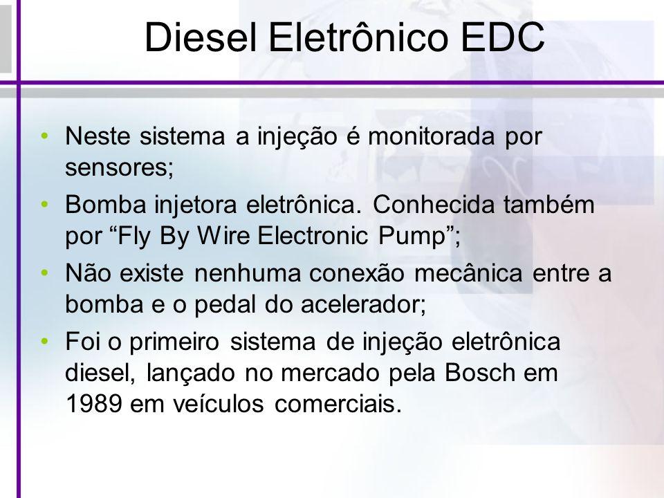 Diesel Eletrônico EDC Neste sistema a injeção é monitorada por sensores; Bomba injetora eletrônica. Conhecida também por Fly By Wire Electronic Pump;