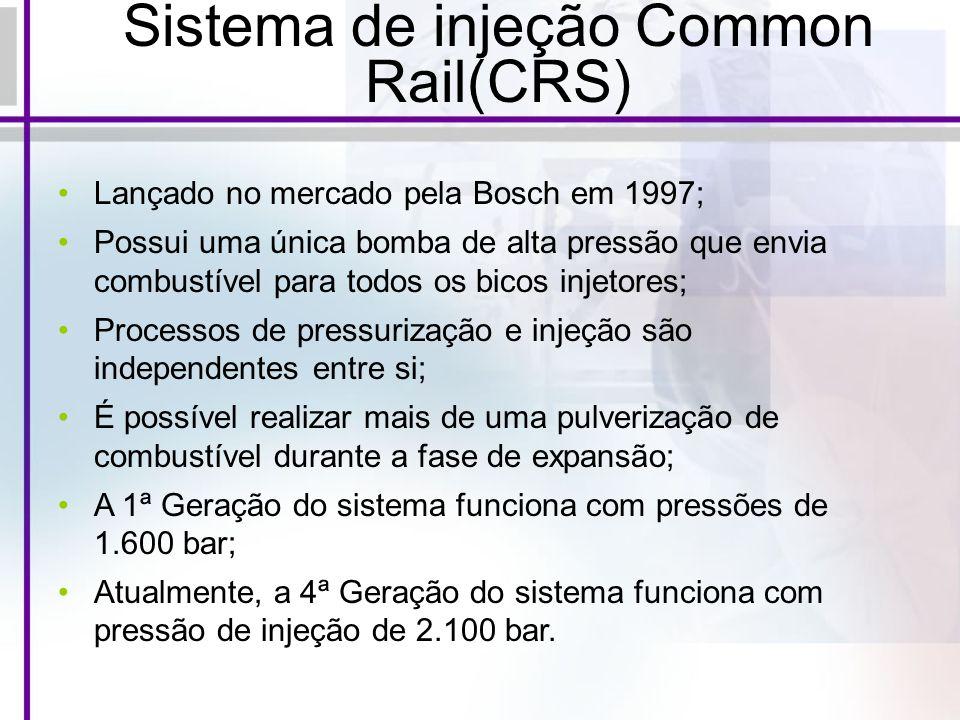 Sistema de injeção Common Rail(CRS) Lançado no mercado pela Bosch em 1997; Possui uma única bomba de alta pressão que envia combustível para todos os bicos injetores; Processos de pressurização e injeção são independentes entre si; É possível realizar mais de uma pulverização de combustível durante a fase de expansão; A 1ª Geração do sistema funciona com pressões de 1.600 bar; Atualmente, a 4ª Geração do sistema funciona com pressão de injeção de 2.100 bar.