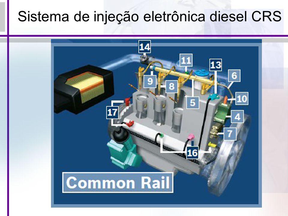 Sistema de injeção eletrônica diesel CRS