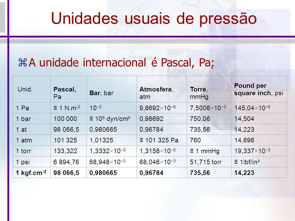 Unidades usuais de pressão Unid.Pascal, Pa Bar, bar Atmosfera, atm Torre, mmHg Pound per square inch, psi 1 Pa 1 N.m -2 10 5 9,8692×10 6 7,5006×10 3 145,04×10 6 1 bar100 000 10 6 dyn/cm²0,98692750,0614,504 1 at98 066,50,9806650,96784735,5614,223 1 atm101 3251,01325 101 325 Pa76014,696 1 torr133,3221,3332×10 3 1,3158×10 3 1 mmHg19,337×10 3 1 psi6 894,7668,948×10 3 68,046×10 3 51,715 torr 1lbf/in² 1 kgf.cm -2 98 066,50,9806650,96784735,5614,223 A unidade internacional é Pascal, Pa;