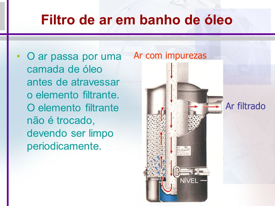Filtro de ar em banho de óleo O ar passa por uma camada de óleo antes de atravessar o elemento filtrante. O elemento filtrante não é trocado, devendo
