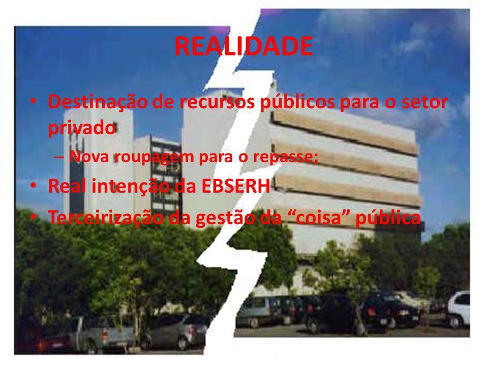 REALIDADE Destinação de recursos públicos para o setor privado – Nova roupagem para o repasse; Real intenção da EBSERH Terceirização da gestão da coisa pública