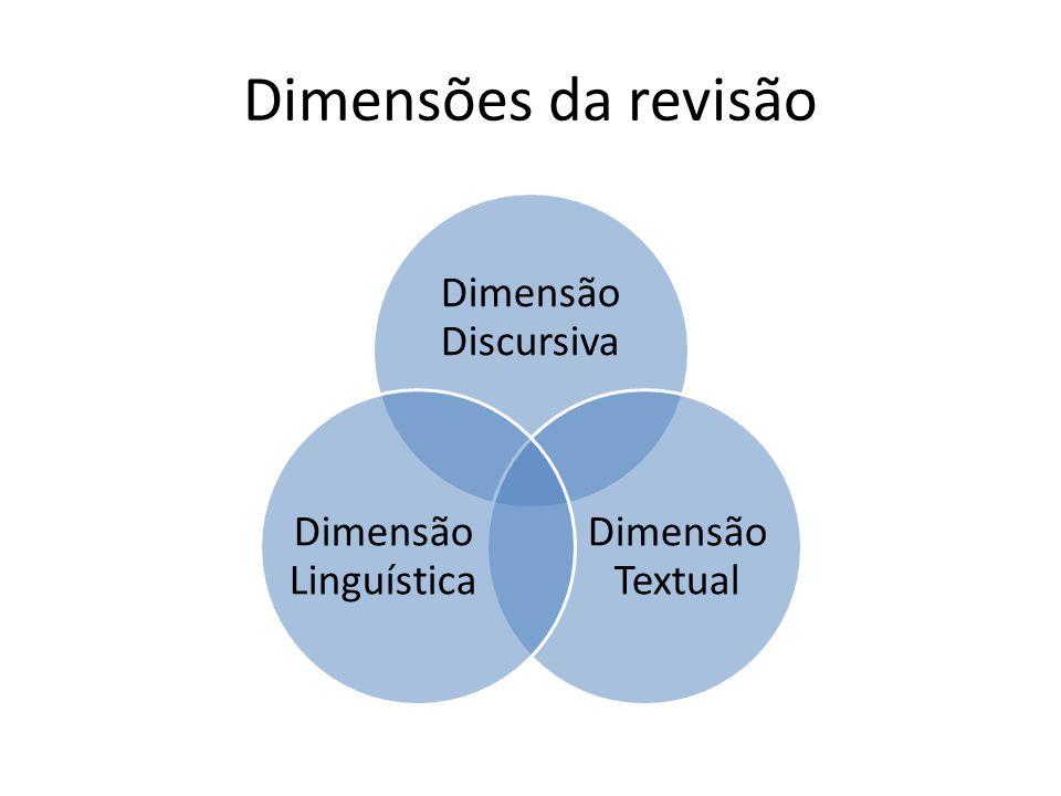 Dimensões da revisão Dimensão Discursiva Dimensão Textual Dimensão Linguística