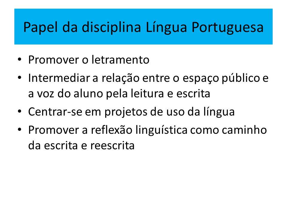 Papel da disciplina Língua Portuguesa Promover o letramento Intermediar a relação entre o espaço público e a voz do aluno pela leitura e escrita Centr