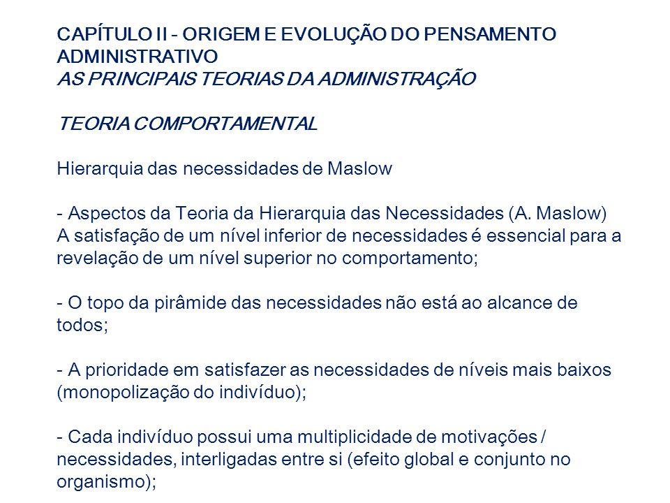 CAPÍTULO II - ORIGEM E EVOLUÇÃO DO PENSAMENTO ADMINISTRATIVO AS PRINCIPAIS TEORIAS DA ADMINISTRAÇÃO TEORIA COMPORTAMENTAL Hierarquia das necessidades