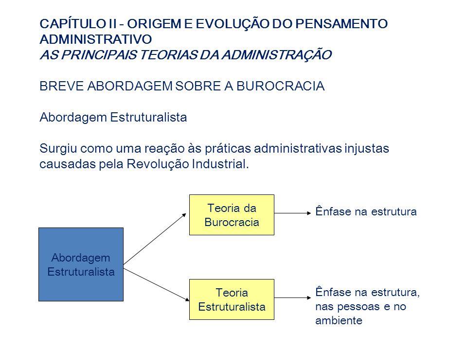 CAPÍTULO II - ORIGEM E EVOLUÇÃO DO PENSAMENTO ADMINISTRATIVO AS PRINCIPAIS TEORIAS DA ADMINISTRAÇÃO BREVE ABORDAGEM SOBRE A BUROCRACIA Abordagem Estru