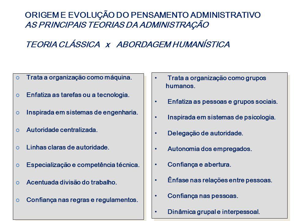 ORIGEM E EVOLUÇÃO DO PENSAMENTO ADMINISTRATIVO AS PRINCIPAIS TEORIAS DA ADMINISTRAÇÃO TEORIA CLÁSSICA x ABORDAGEM HUMANÍSTICA Trata a organização como
