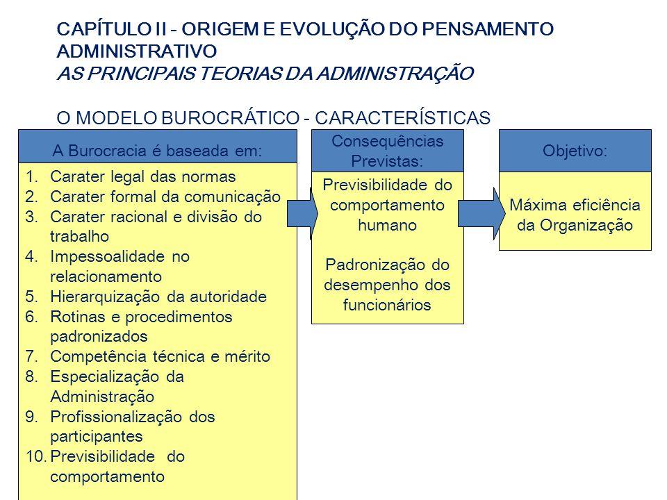 CAPÍTULO II - ORIGEM E EVOLUÇÃO DO PENSAMENTO ADMINISTRATIVO AS PRINCIPAIS TEORIAS DA ADMINISTRAÇÃO O MODELO BUROCRÁTICO - CARACTERÍSTICAS A Burocraci