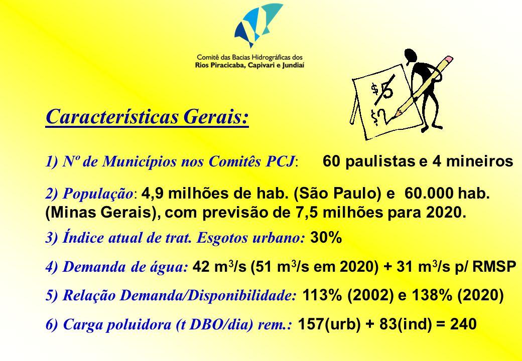 Características Gerais: 1) Nº de Municípios nos Comitês PCJ: 60 paulistas e 4 mineiros 2) População: 4,9 milhões de hab. (São Paulo) e 60.000 hab. (Mi