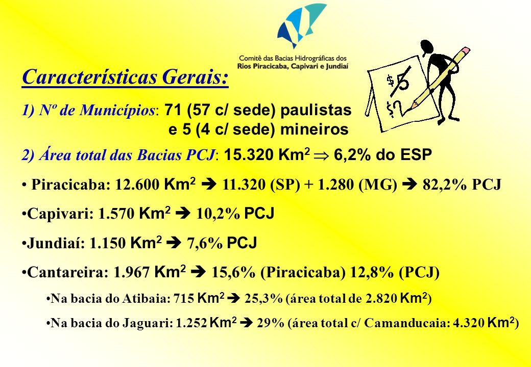 Características Gerais: 1) Nº de Municípios: 71 (57 c/ sede) paulistas e 5 (4 c/ sede) mineiros 2) Área total das Bacias PCJ: 15.320 Km 2 6,2% do ESP