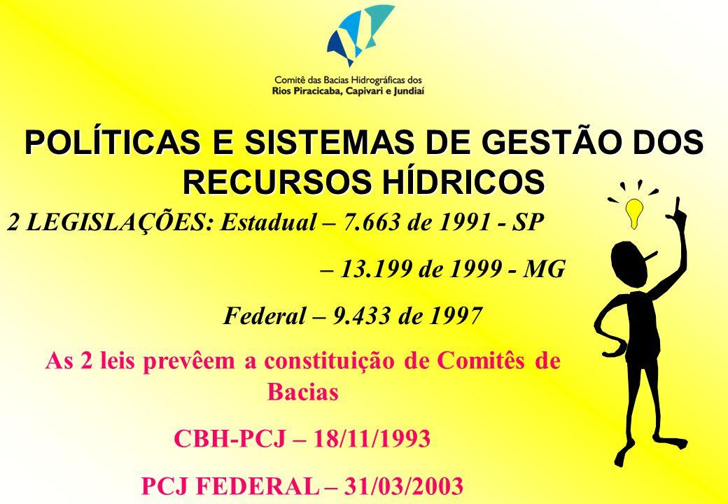 POLÍTICAS E SISTEMAS DE GESTÃO DOS RECURSOS HÍDRICOS 2 LEGISLAÇÕES: Estadual – 7.663 de 1991 - SP – 13.199 de 1999 - MG Federal – 9.433 de 1997 As 2 l