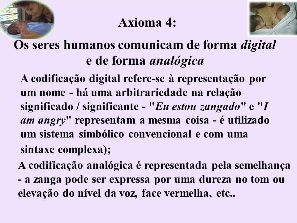 Axioma 4: Os seres humanos comunicam de forma digital e de forma analógica A codificação digital refere-se à representação por um nome - há uma arbitr