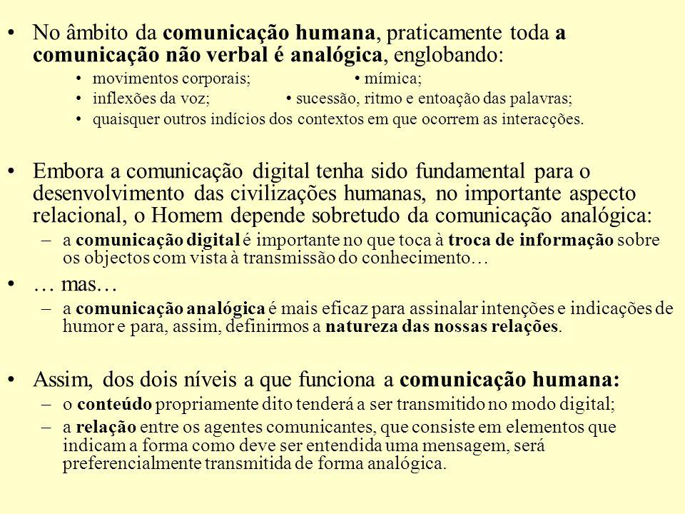 No âmbito da comunicação humana, praticamente toda a comunicação não verbal é analógica, englobando: movimentos corporais; mímica; inflexões da voz; s