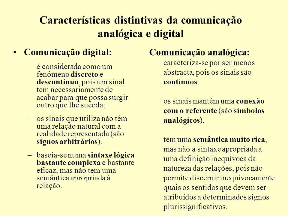 Características distintivas da comunicação analógica e digital Comunicação digital: –é considerada como um fenómeno discreto e descontínuo, pois um si