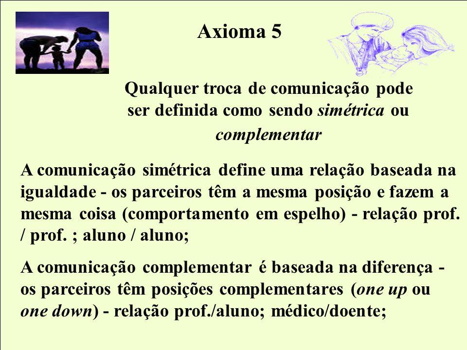 Axioma 5 Qualquer troca de comunicação pode ser definida como sendo simétrica ou complementar A comunicação simétrica define uma relação baseada na ig