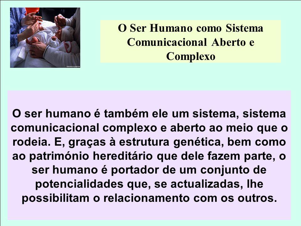 O Ser Humano como Sistema Comunicacional Aberto e Complexo O ser humano é também ele um sistema, sistema comunicacional complexo e aberto ao meio que