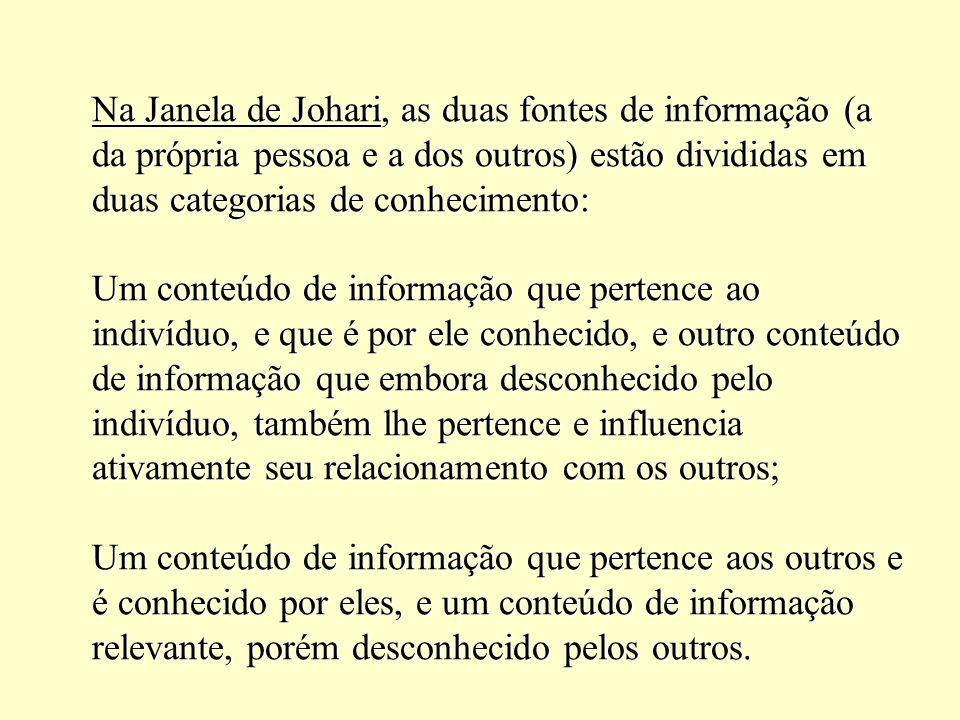 Na Janela de Johari, as duas fontes de informação (a da própria pessoa e a dos outros) estão divididas em duas categorias de conhecimento: Um conteúdo