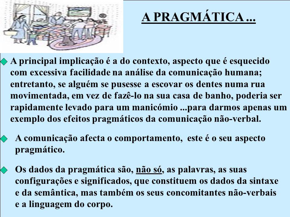 A PRAGMÁTICA... A principal implicação é a do contexto, aspecto que é esquecido com excessiva facilidade na análise da comunicação humana; entretanto,