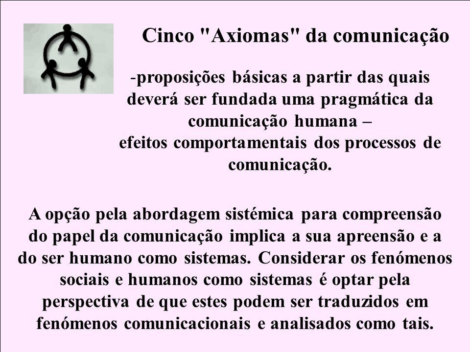 -proposições básicas a partir das quais deverá ser fundada uma pragmática da comunicação humana – efeitos comportamentais dos processos de comunicação