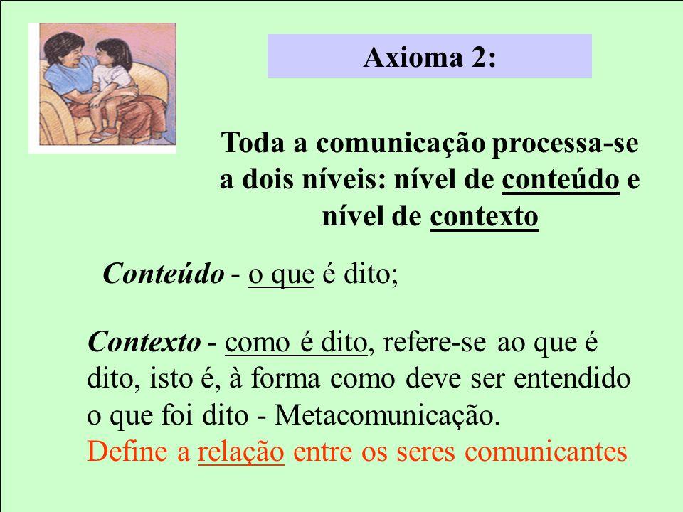 Axioma 2: Toda a comunicação processa-se a dois níveis: nível de conteúdo e nível de contexto Contexto - como é dito, refere-se ao que é dito, isto é,