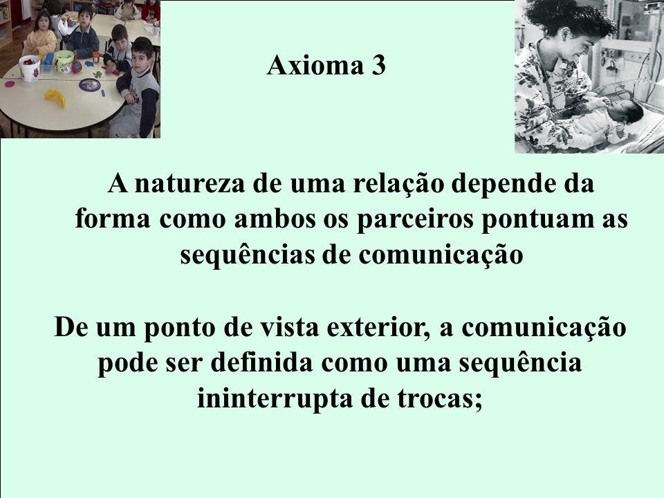 Axioma 3 A natureza de uma relação depende da forma como ambos os parceiros pontuam as sequências de comunicação De um ponto de vista exterior, a comu
