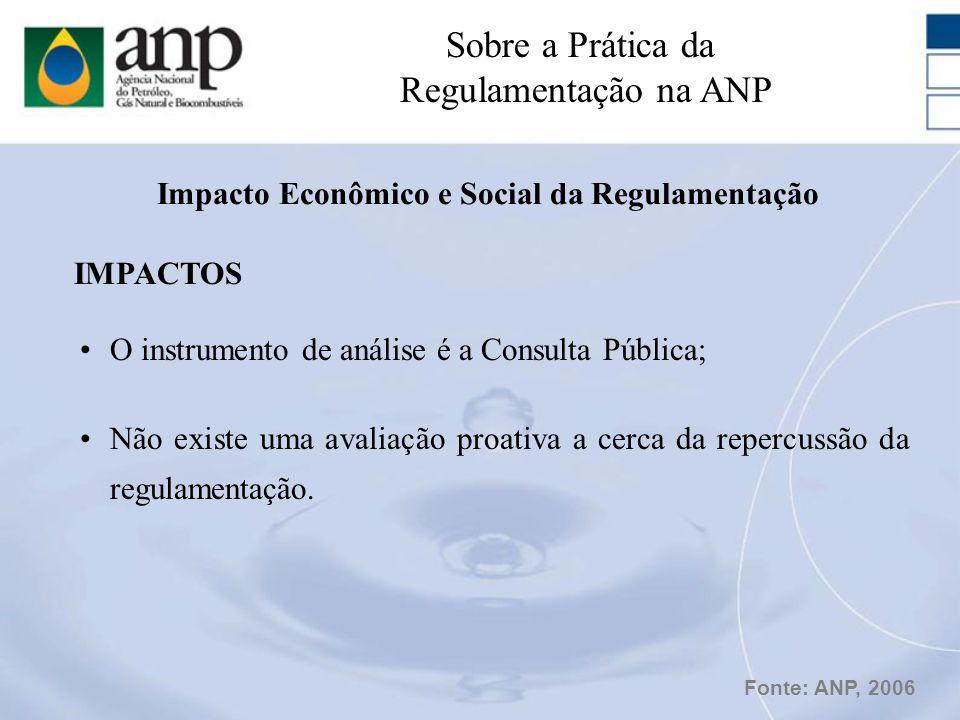 O instrumento de análise é a Consulta Pública; Não existe uma avaliação proativa a cerca da repercussão da regulamentação. Impacto Econômico e Social