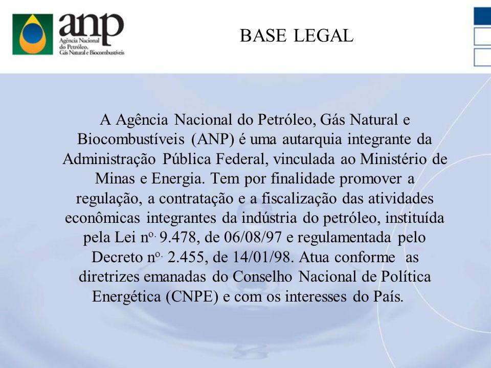 BASE LEGAL A Agência Nacional do Petróleo, Gás Natural e Biocombustíveis (ANP) é uma autarquia integrante da Administração Pública Federal, vinculada