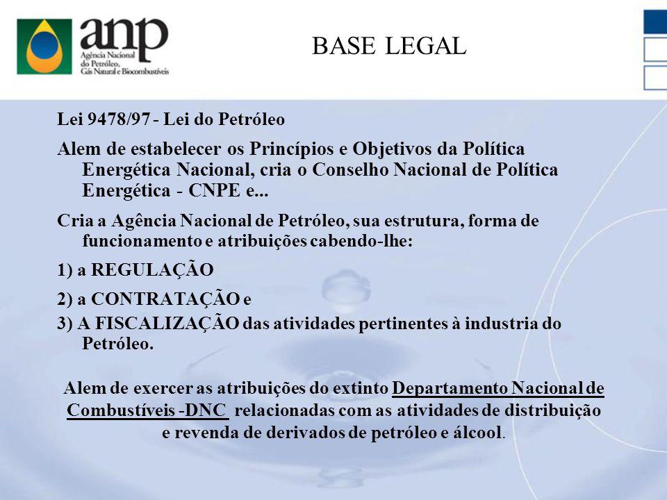 BASE LEGAL Lei 9478/97 - Lei do Petróleo Alem de estabelecer os Princípios e Objetivos da Política Energética Nacional, cria o Conselho Nacional de Po