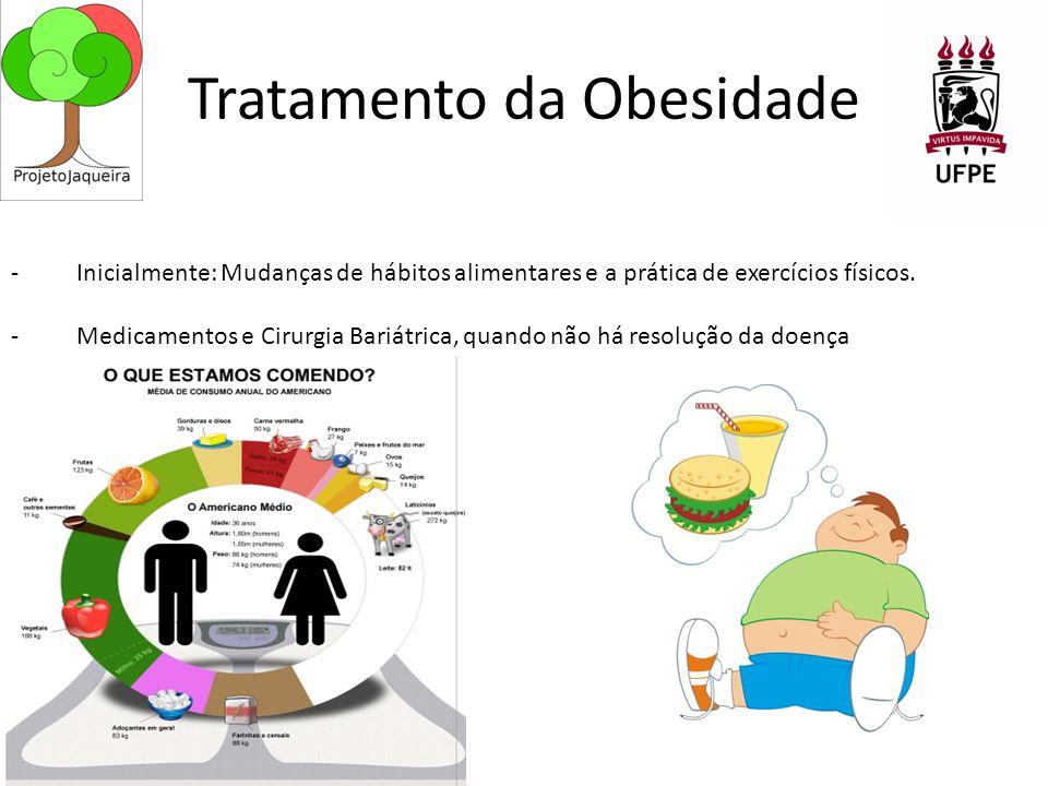 Tratamento da Obesidade -Inicialmente: Mudanças de hábitos alimentares e a prática de exercícios físicos.