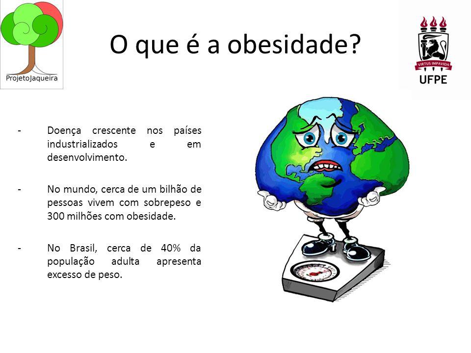O que é a obesidade.-Doença crescente nos países industrializados e em desenvolvimento.