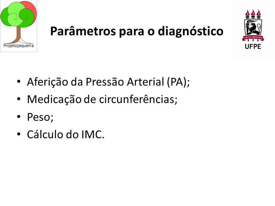 Parâmetros para o diagnóstico Aferição da Pressão Arterial (PA); Medicação de circunferências; Peso; Cálculo do IMC.