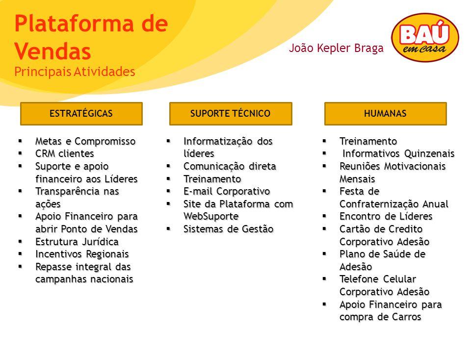 João Kepler Braga Plataforma de Vendas ESTRATÉGICAS Metas e Compromisso Metas e Compromisso CRM clientes CRM clientes Suporte e apoio financeiro aos L