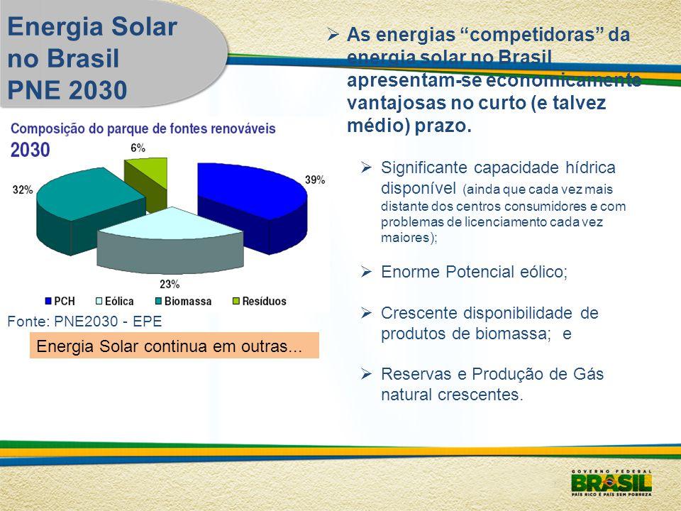 Energia Solar no Brasil PNE 2030 Fonte: PNE2030 - EPE Energia Solar continua em outras... As energias competidoras da energia solar no Brasil apresent