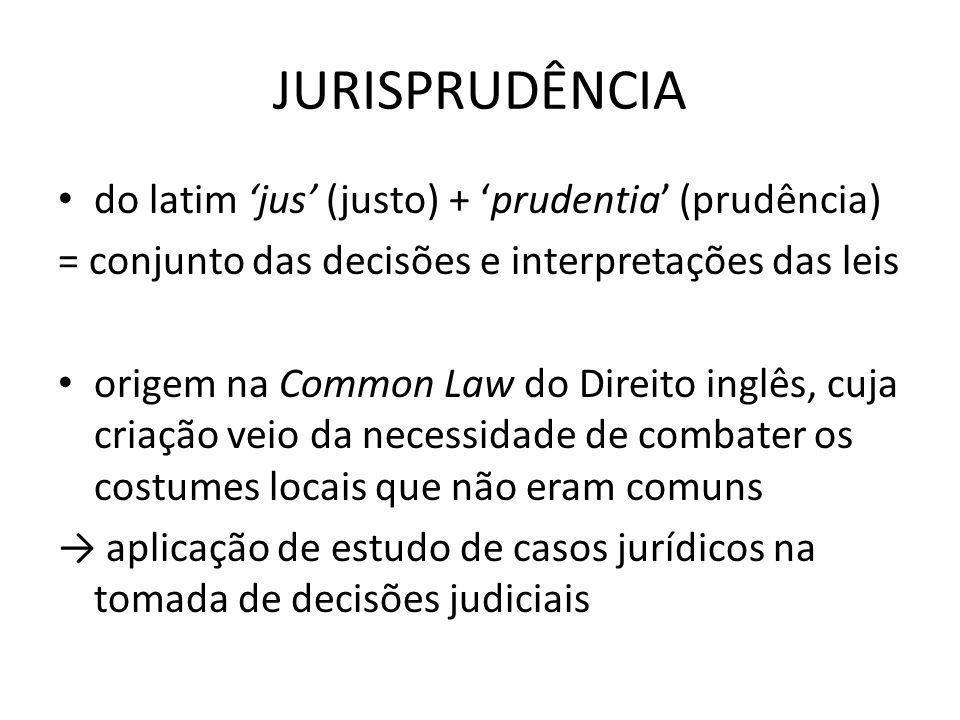 JURISPRUDÊNCIA do latim jus (justo) + prudentia (prudência) = conjunto das decisões e interpretações das leis origem na Common Law do Direito inglês,