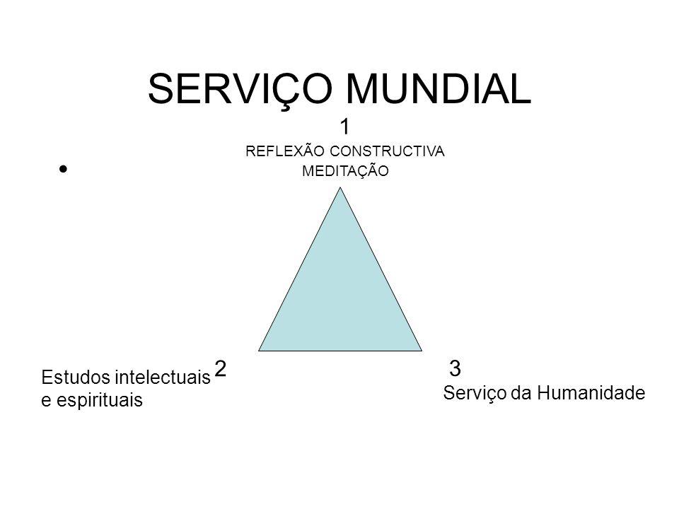 SERVIÇO MUNDIAL 2 1 REFLEXÃO CONSTRUCTIVA MEDITAÇÃO 3 Serviço da Humanidade Estudos intelectuais e espirituais