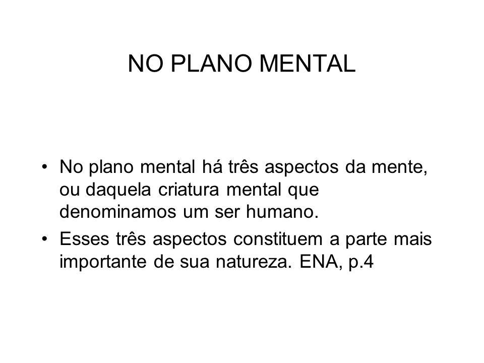 NO PLANO MENTAL No plano mental há três aspectos da mente, ou daquela criatura mental que denominamos um ser humano. Esses três aspectos constituem a