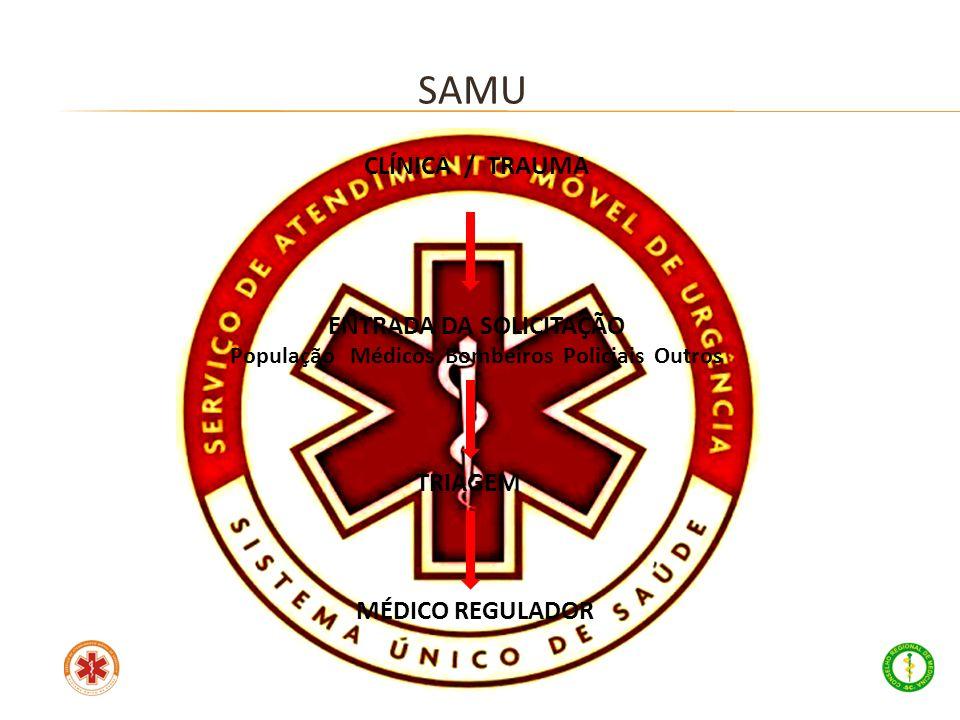 CLÍNICA / TRAUMA ENTRADA DA SOLICITAÇÃO População Médicos Bombeiros Policiais Outros TRIAGEM MÉDICO REGULADOR SAMU