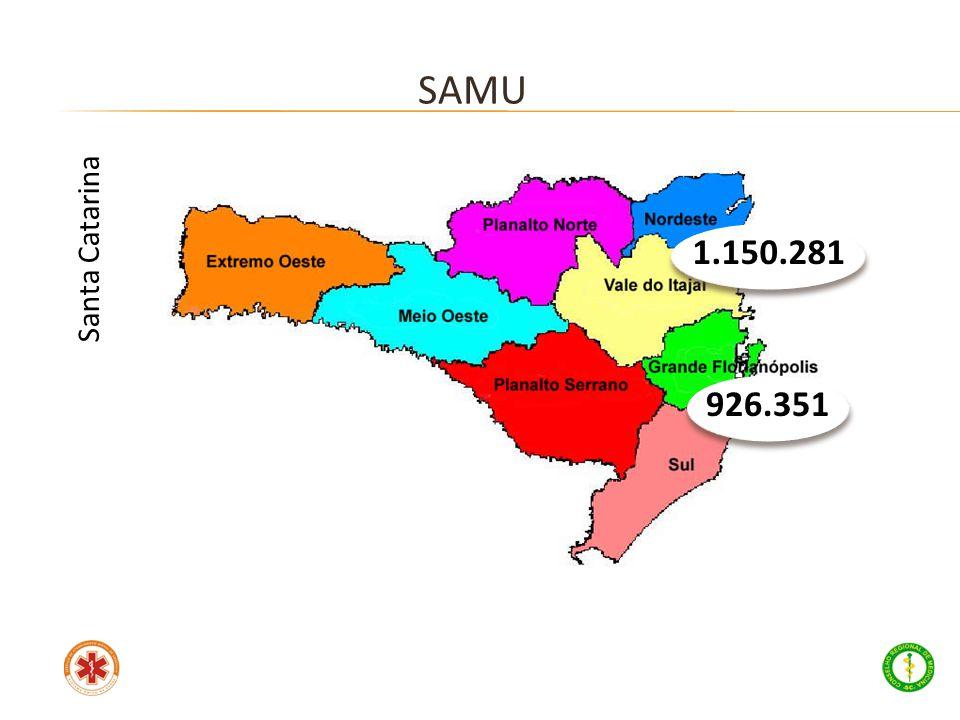 SAMU 926.351 1.150.281 Santa Catarina