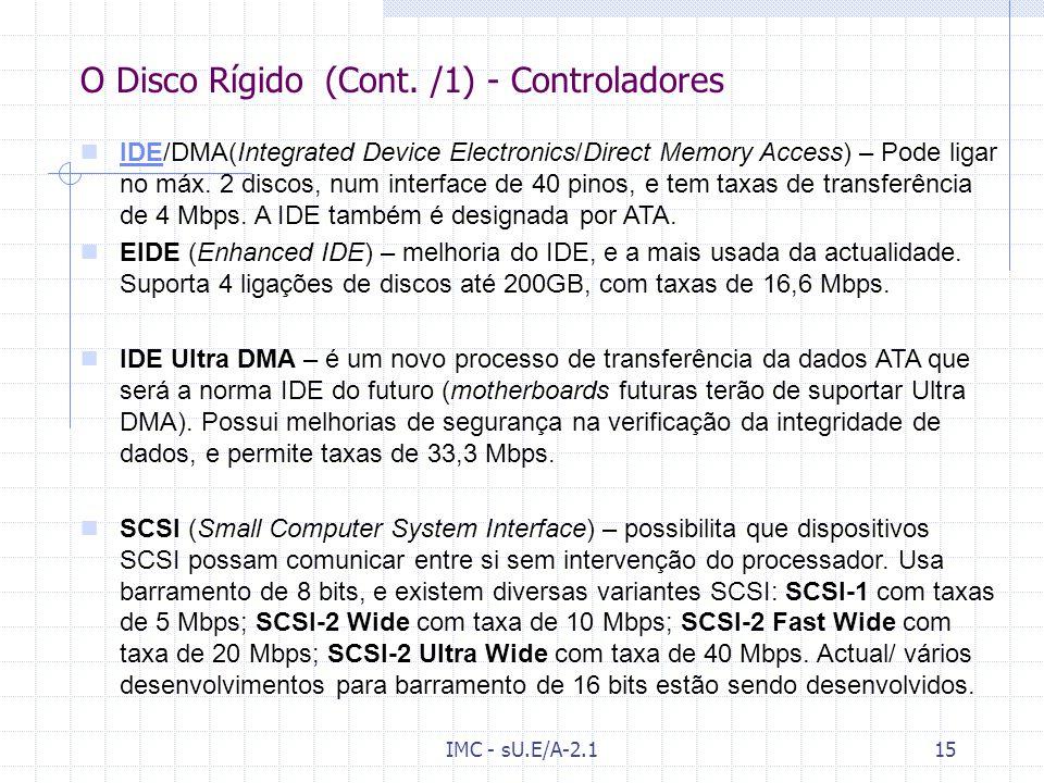 IMC - sU.E/A-2.114 O Disco Rígido[Wk] [8]Wk[8 Uma unidade de Disco rígido é composta por um conjunto de discos sobrepostos, cada um com uma ou duas su