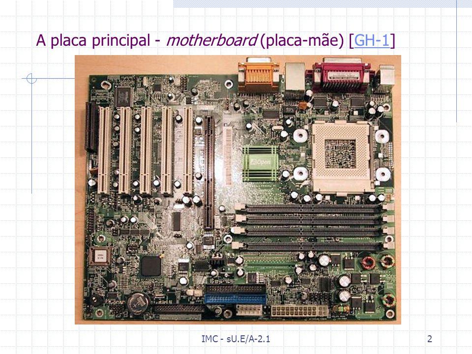 HARDWARE [Wk;HPP;GH]WkGH 2. ARQUITECTURA DOS PCS, MEMÓRIAS, PROCESSADORES e PERIFÉRICOS 2.1 – A Arquitectura dos PC´s A Placa-mãe; O microprocessador;
