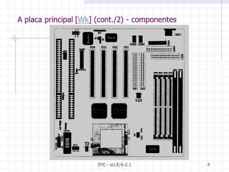 IMC - sU.E/A-2.13 A placa principal possui todos os componentes fundamentais para o funcionamento do computador, como, o microprocessador, memórias RA