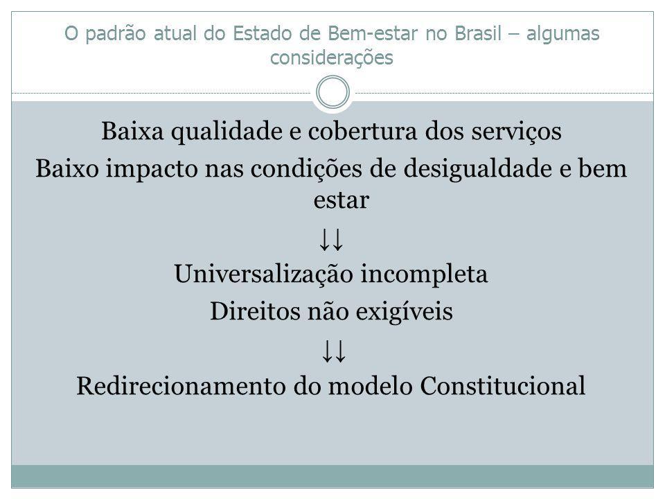 O padrão atual do Estado de Bem-estar no Brasil – algumas considerações Baixa qualidade e cobertura dos serviços Baixo impacto nas condições de desigu