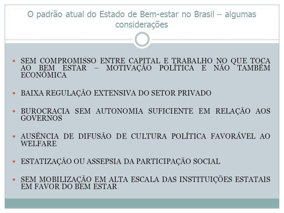 O padrão atual do Estado de Bem-estar no Brasil – algumas considerações SEM COMPROMISSO ENTRE CAPITAL E TRABALHO NO QUE TOCA AO BEM ESTAR – MOTIVAÇÃO