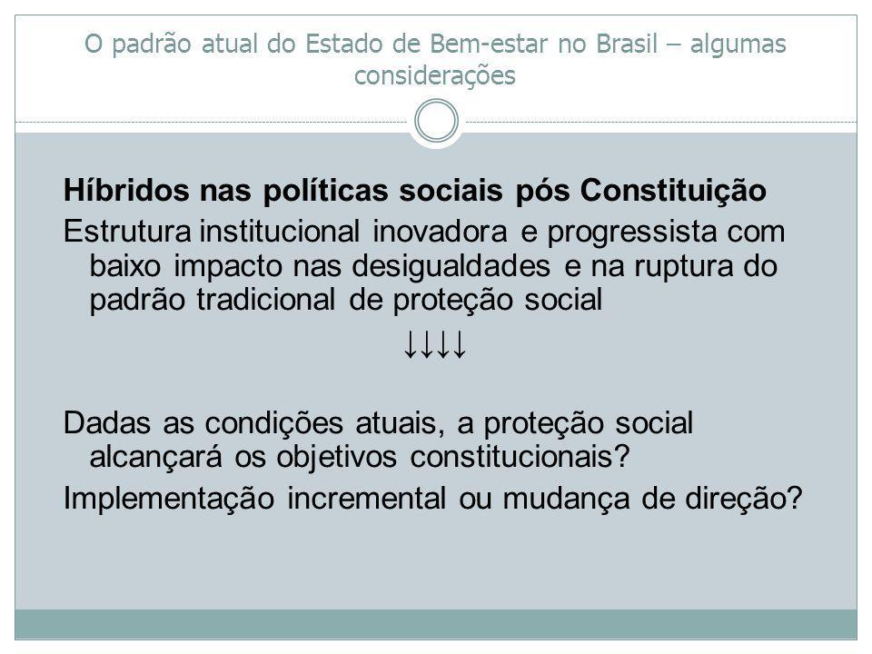 O padrão atual do Estado de Bem-estar no Brasil – algumas considerações SEM COMPROMISSO ENTRE CAPITAL E TRABALHO NO QUE TOCA AO BEM ESTAR – MOTIVAÇÃO POLÍTICA E NÃO TAMBÉM ECONÔMICA BAIXA REGULAÇÃO EXTENSIVA DO SETOR PRIVADO BUROCRACIA SEM AUTONOMIA SUFICIENTE EM RELAÇÃO AOS GOVERNOS AUSÊNCIA DE DIFUSÃO DE CULTURA POLÍTICA FAVORÁVEL AO WELFARE ESTATIZAÇÃO OU ASSEPSIA DA PARTICIPAÇÃO SOCIAL SEM MOBILIZAÇÃO EM ALTA ESCALA DAS INSTITUIÇÕES ESTATAIS EM FAVOR DO BEM ESTAR