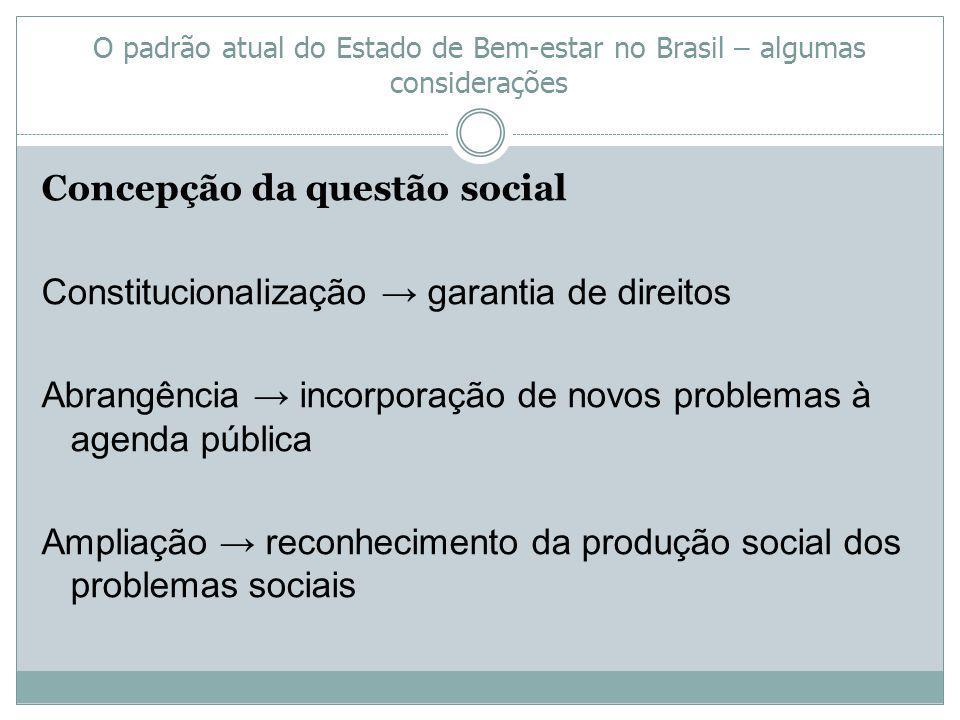 O padrão atual do Estado de Bem-estar no Brasil – algumas considerações Desafios: Retomar sentido do Estado de bem estar Analisar políticas sociais para além das políticas setoriais (âmbito regional, urbano e metropolitano) Conhecer mecanismos atuais da relação público- privado Repensar os modelos de participação